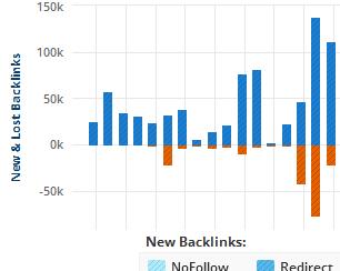 Overview dangkybanquyenvn.com  Thích cái cách mà đối thủ làm với số lượng backlink  Facebook Ninja