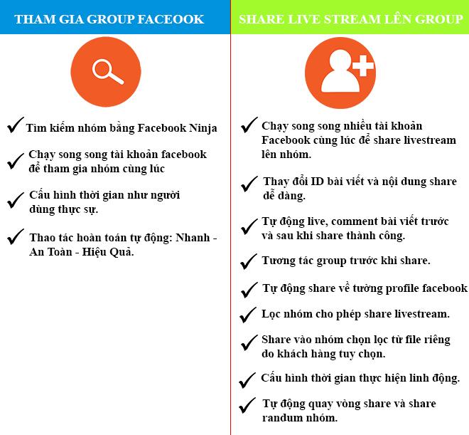 phan mem share livestream len group facebook 2 Phần Mềm Share Livestream Lên Group, tăng View LiveStream